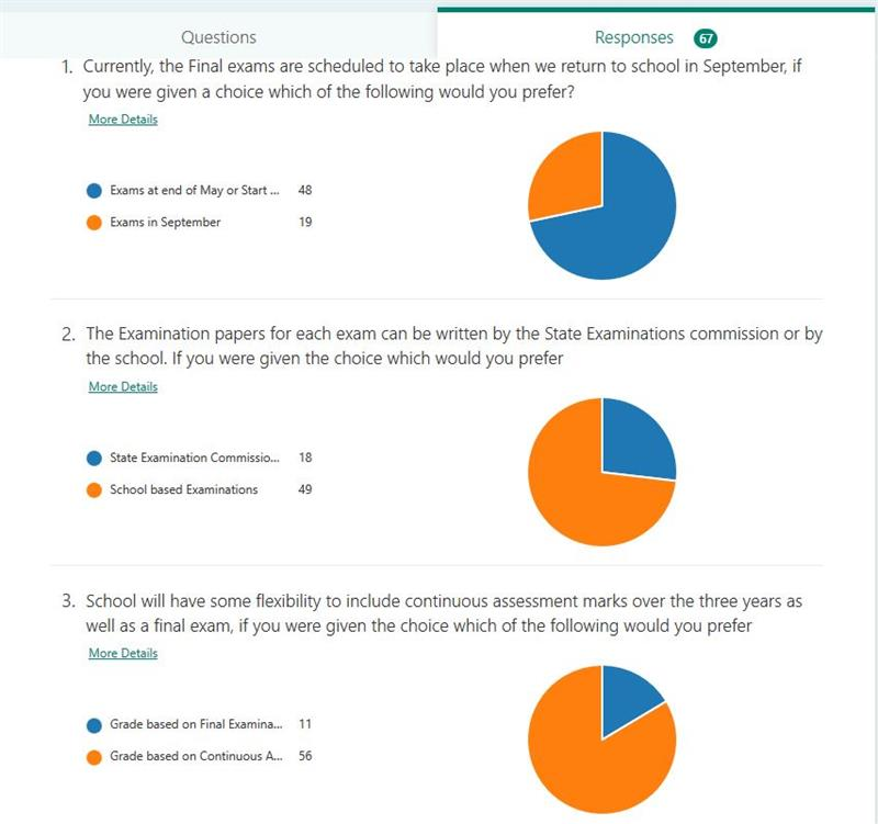 JC Parent survey Results.JPG